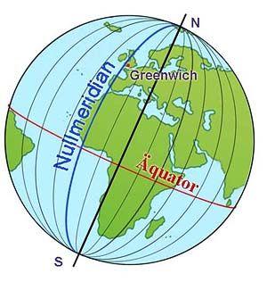 Langen Und Breitengrade Erde Und Natur Geografie Goruma